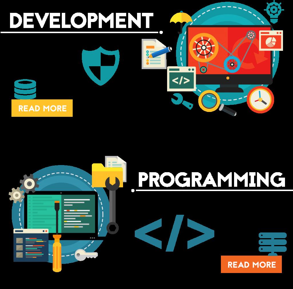 Programming/Software